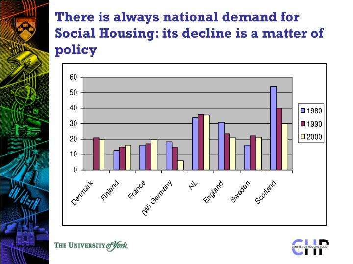 There is always national demand for Social Housing: its decline is a matter of policy