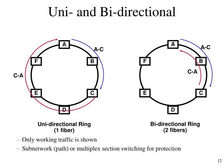 Uni- and Bi-directional