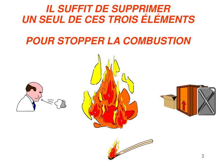 IL SUFFIT DE SUPPRIMER