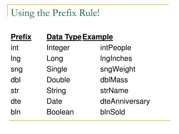 Using the Prefix Rule!