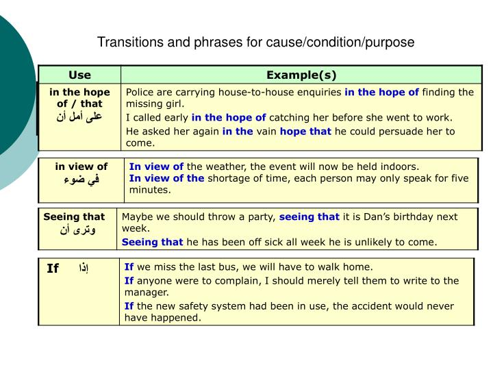 Transitions and phrases for cause/condition/purpose