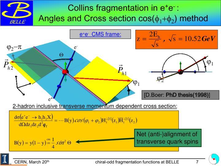 Collins fragmentation