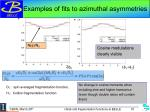 examples of fit s to azimuthal asymmetries