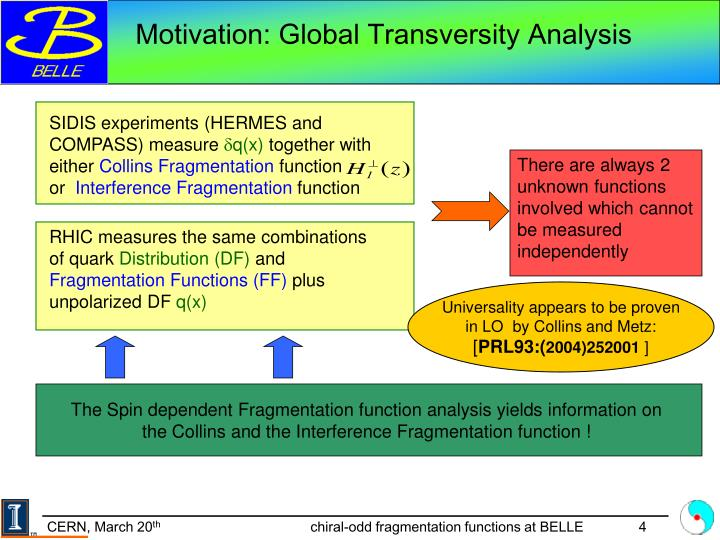 Motivation: Global Transversity Analysis