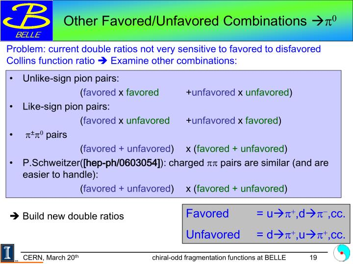 Other Favored/Unfavored Combinations