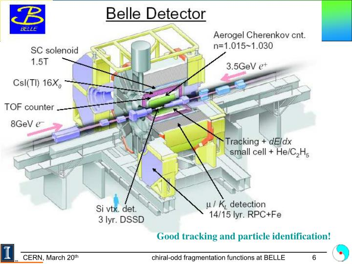 Good tracking and particle identification!