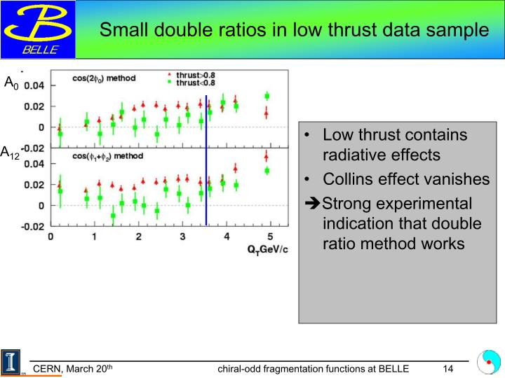 Small double ratios in low thrust data sample
