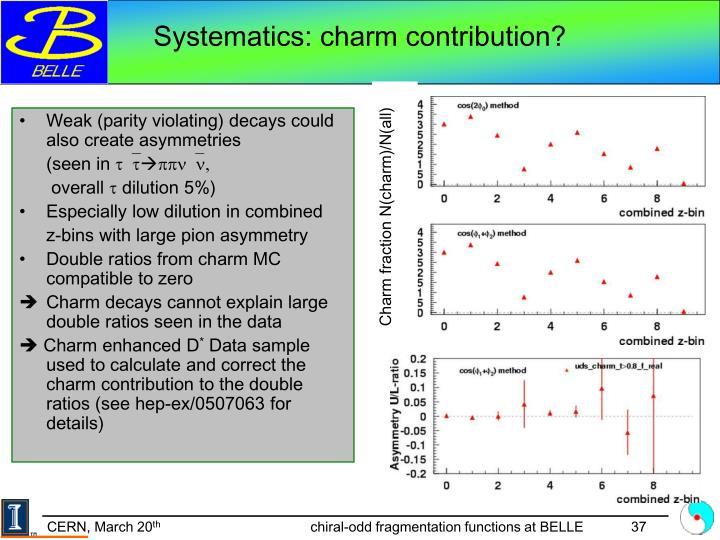 Systematics: charm contribution?
