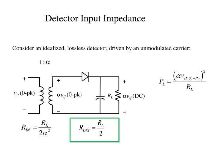 Detector Input Impedance