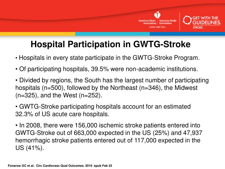 Hospital Participation in GWTG-Stroke