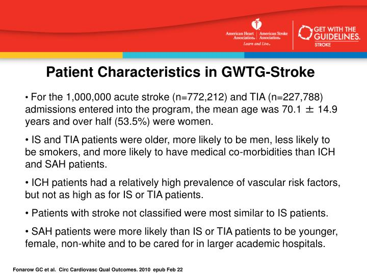 Patient Characteristics in GWTG-Stroke