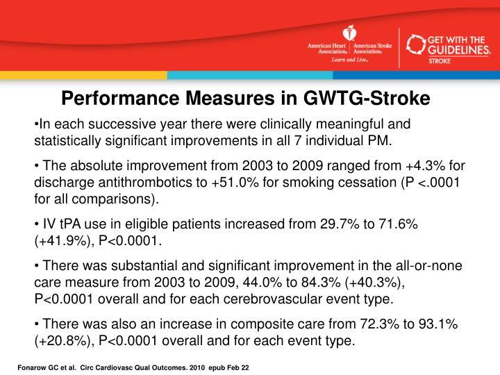 Performance Measures in GWTG-Stroke