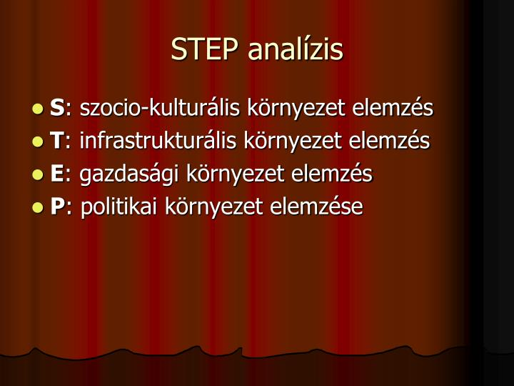 STEP analízis