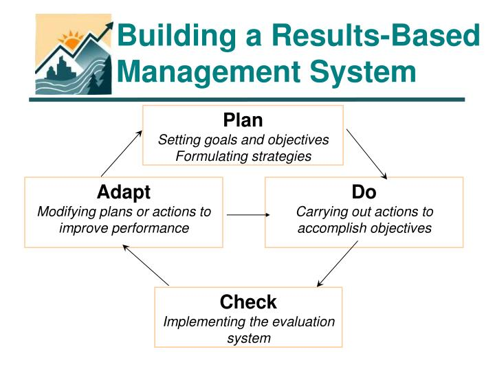 Building a Results-Based Management System