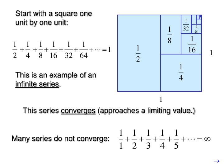 Start with a square one unit by one unit: