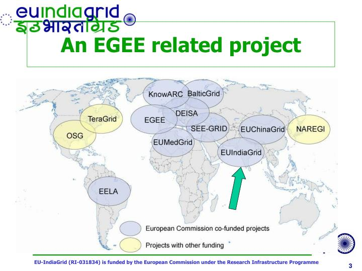 An egee related project
