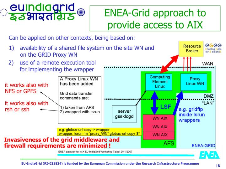 ENEA-Grid approach to provide access to AIX