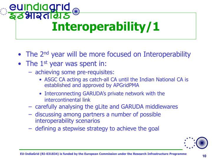 Interoperability/1