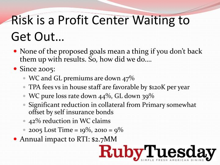 Risk is a Profit Center Waiting to Get Out…