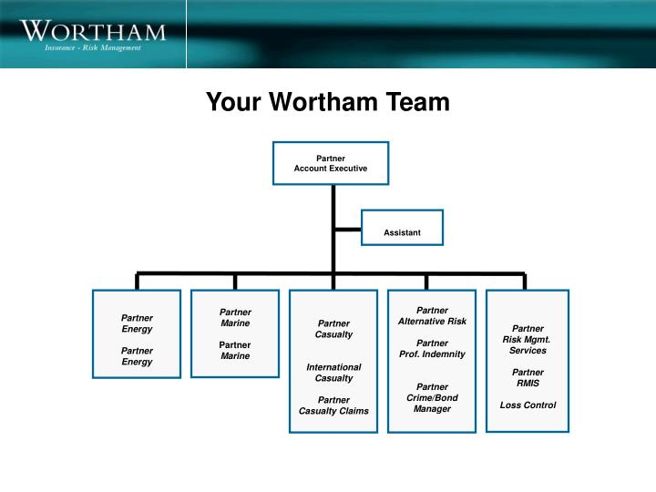 Your Wortham Team