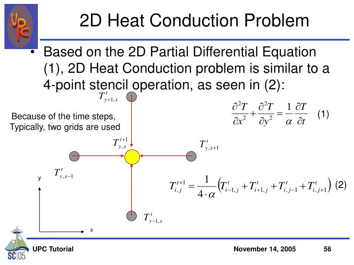 2D Heat Conduction Problem