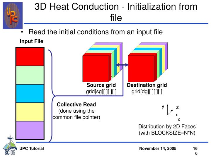3D Heat Conduction - Initialization from file