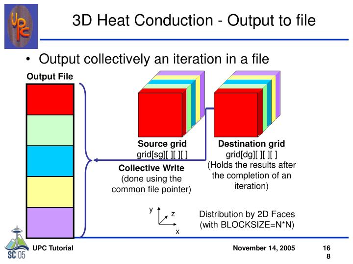 3D Heat Conduction - Output to file