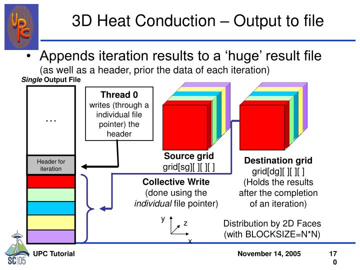 3D Heat Conduction – Output to file