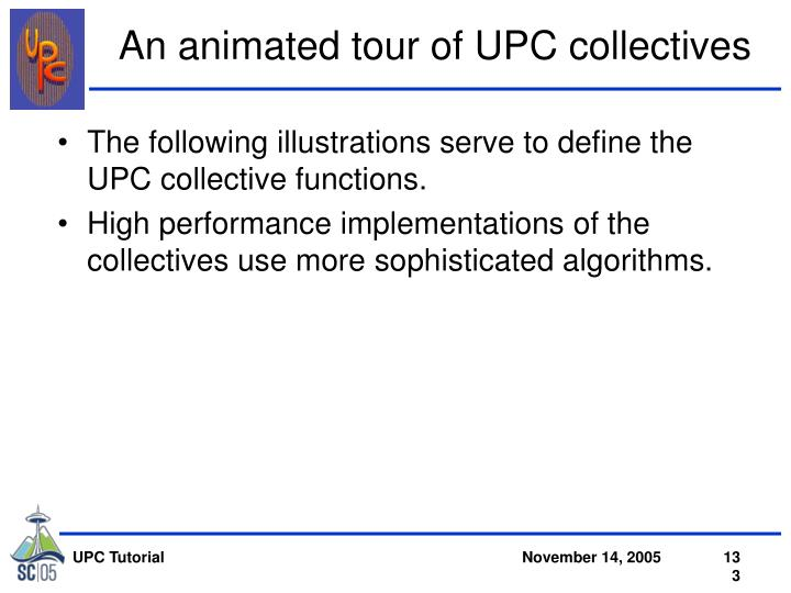 An animated tour of UPC collectives