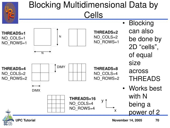 Blocking Multidimensional Data by Cells