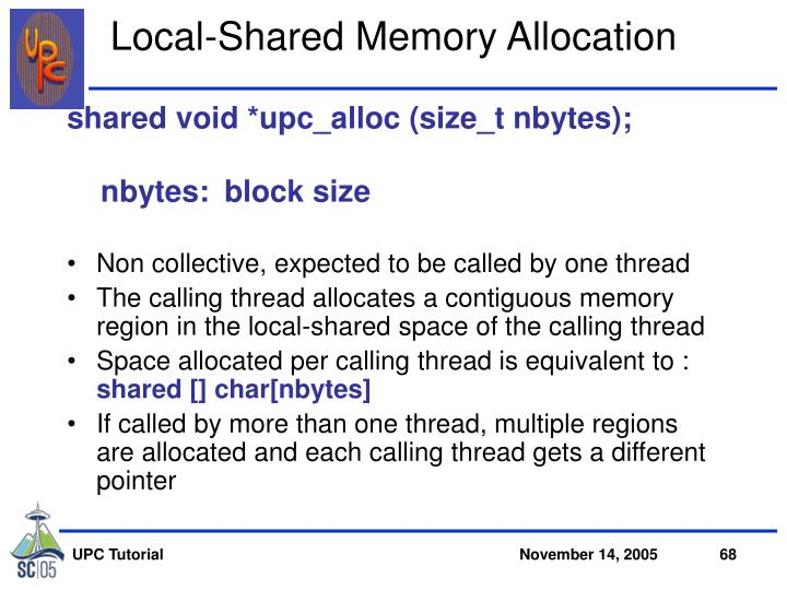 Local-Shared Memory Allocation