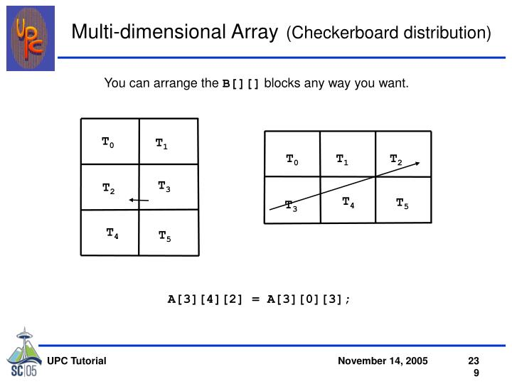 Multi-dimensional Array