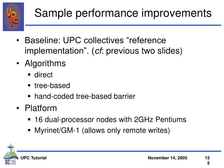 Sample performance improvements