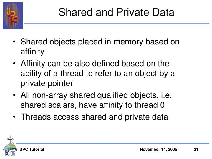 Shared and Private Data