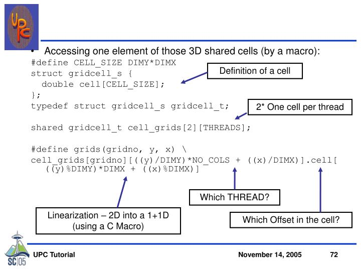 Accessing one element of those 3D shared cells (by a macro):