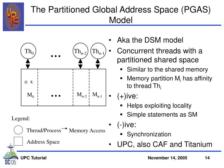 The Partitioned Global Address Space (PGAS) Model
