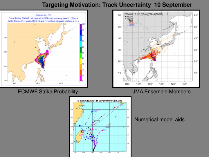 Targeting Motivation: Track Uncertainty  10 September
