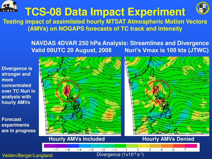 TCS-08 Data Impact Experiment