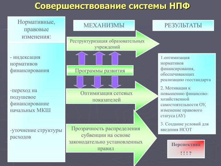 Совершенствование системы НПФ