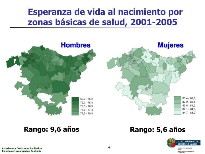Esperanza de vida al nacimiento por zonas básicas de salud, 2001-2005