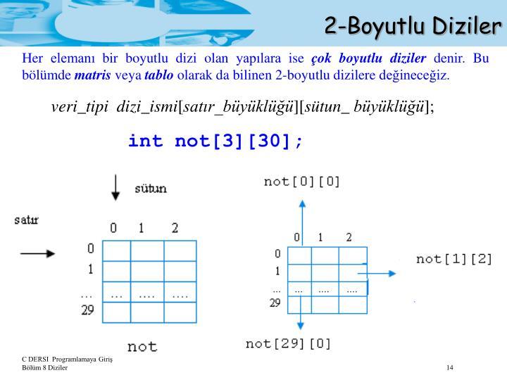 2-Boyutlu Diziler