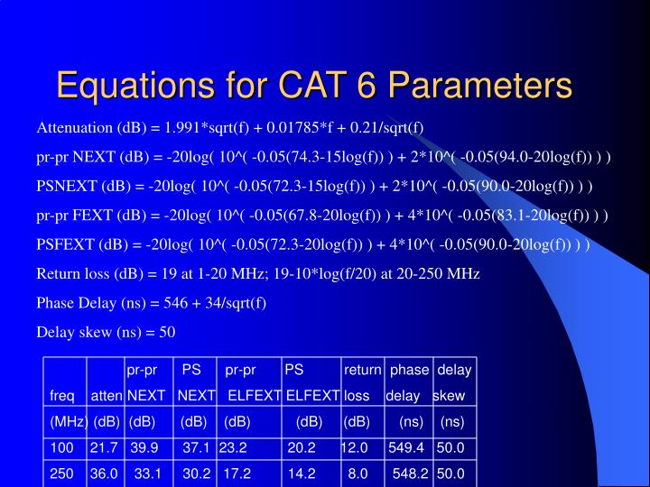 Equations for CAT 6 Parameters