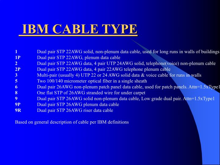 IBM CABLE TYPE