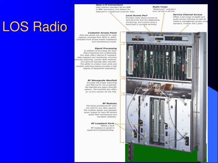 LOS Radio