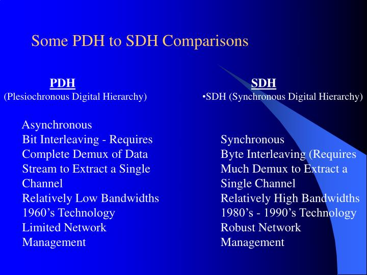 Some PDH to SDH Comparisons