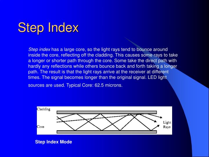 Step Index