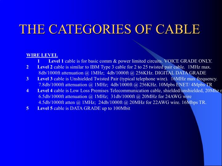 THE CATEGORIES OF CABLE
