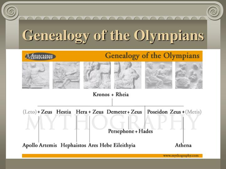 Genealogy of the Olympians