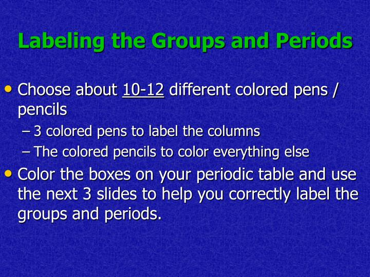 Labeling the groups and periods