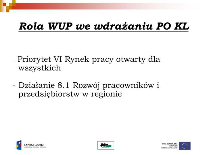 Rola WUP we wdrażaniu PO KL